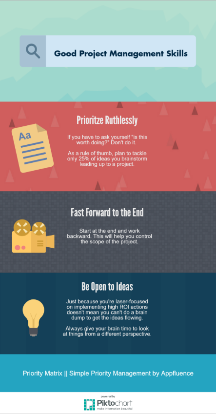 Good Project Management Skills Infographic