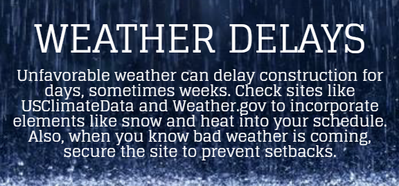 how to deal with weather delays in construction