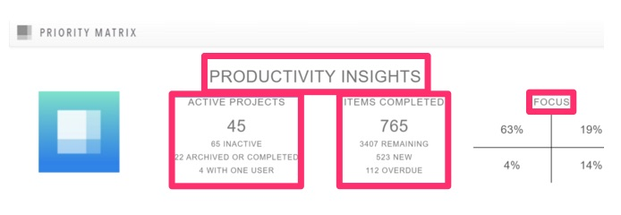 Project Tracking Template Priority Matrix Productivity Insights