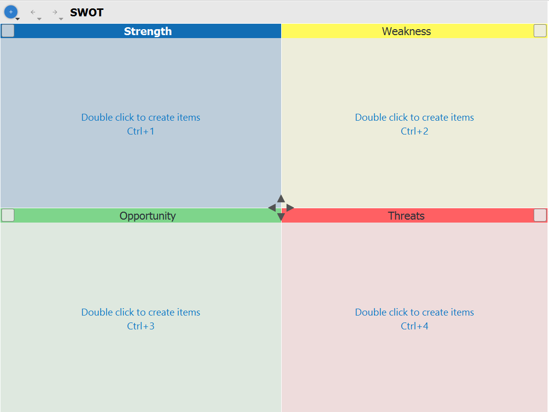 7 Step SWOT Analysis