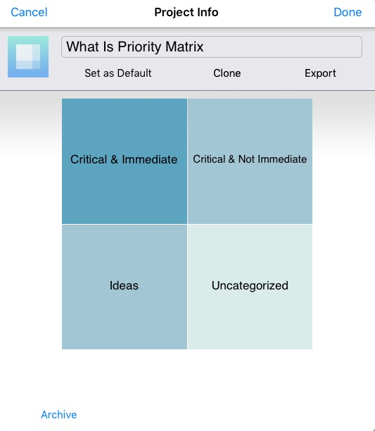 Manage Projects With Priority Matrix For Ipad - App Overview