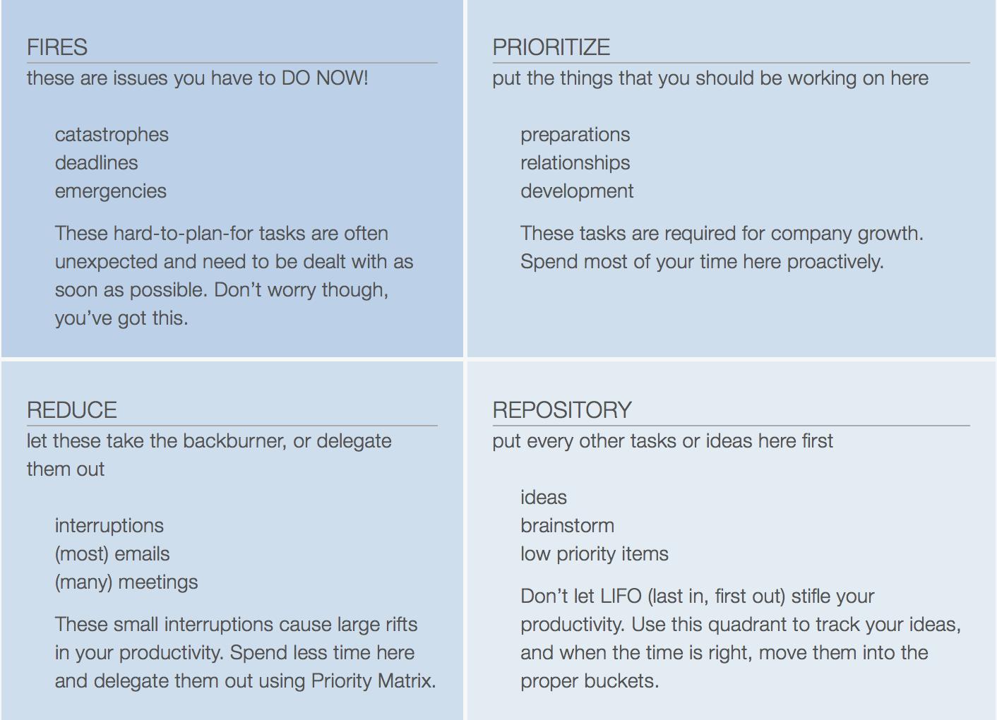 CEO Prioritization