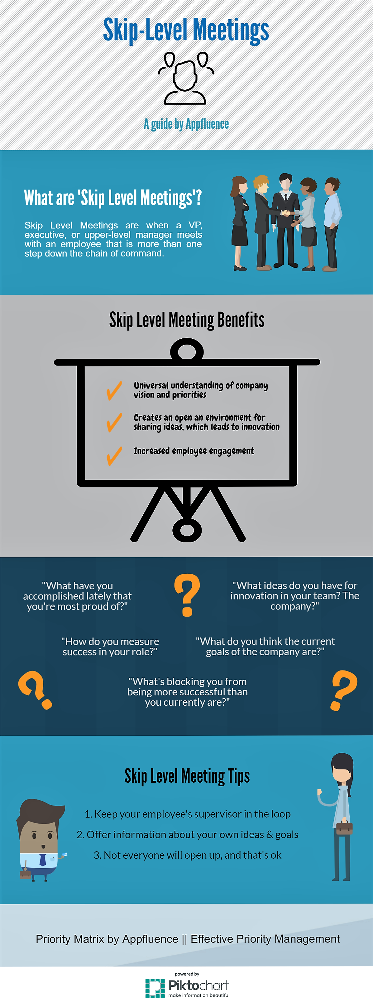 skip level meeting infographic