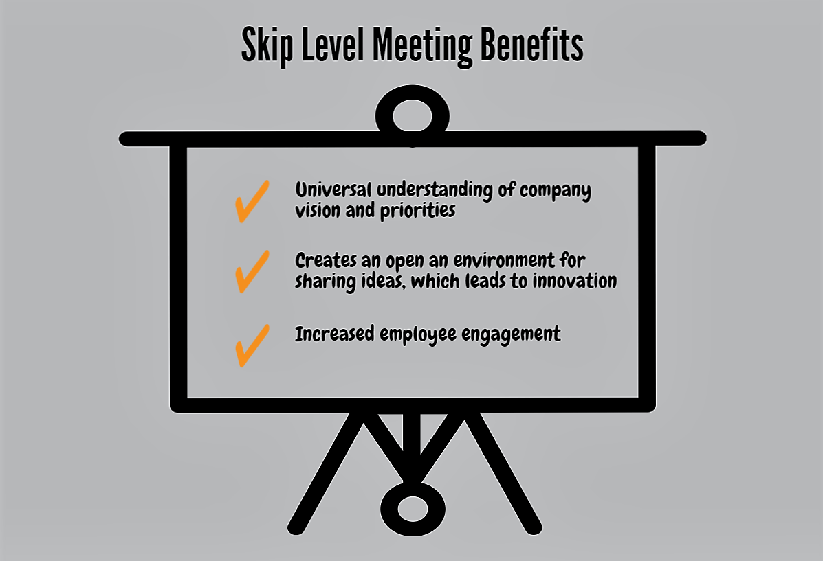 benefits of skip level meetings