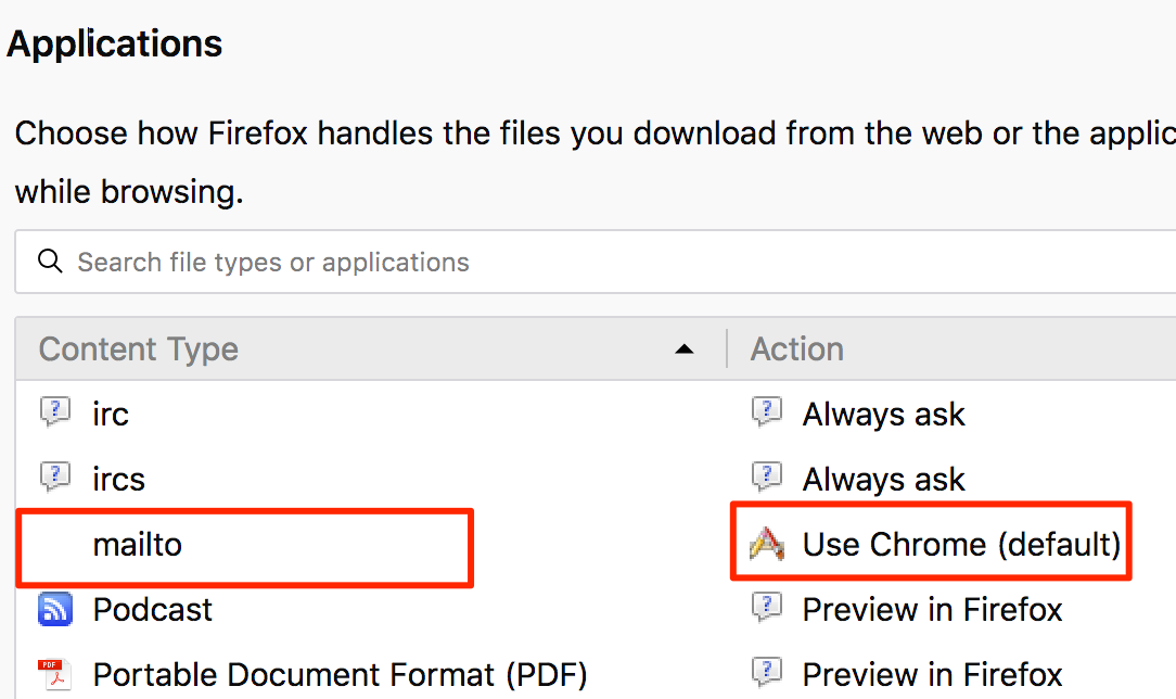 Set Gmail With Firefox As Your Default Mail Provider On Mac