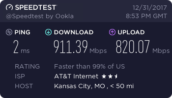 What's your internet speed?