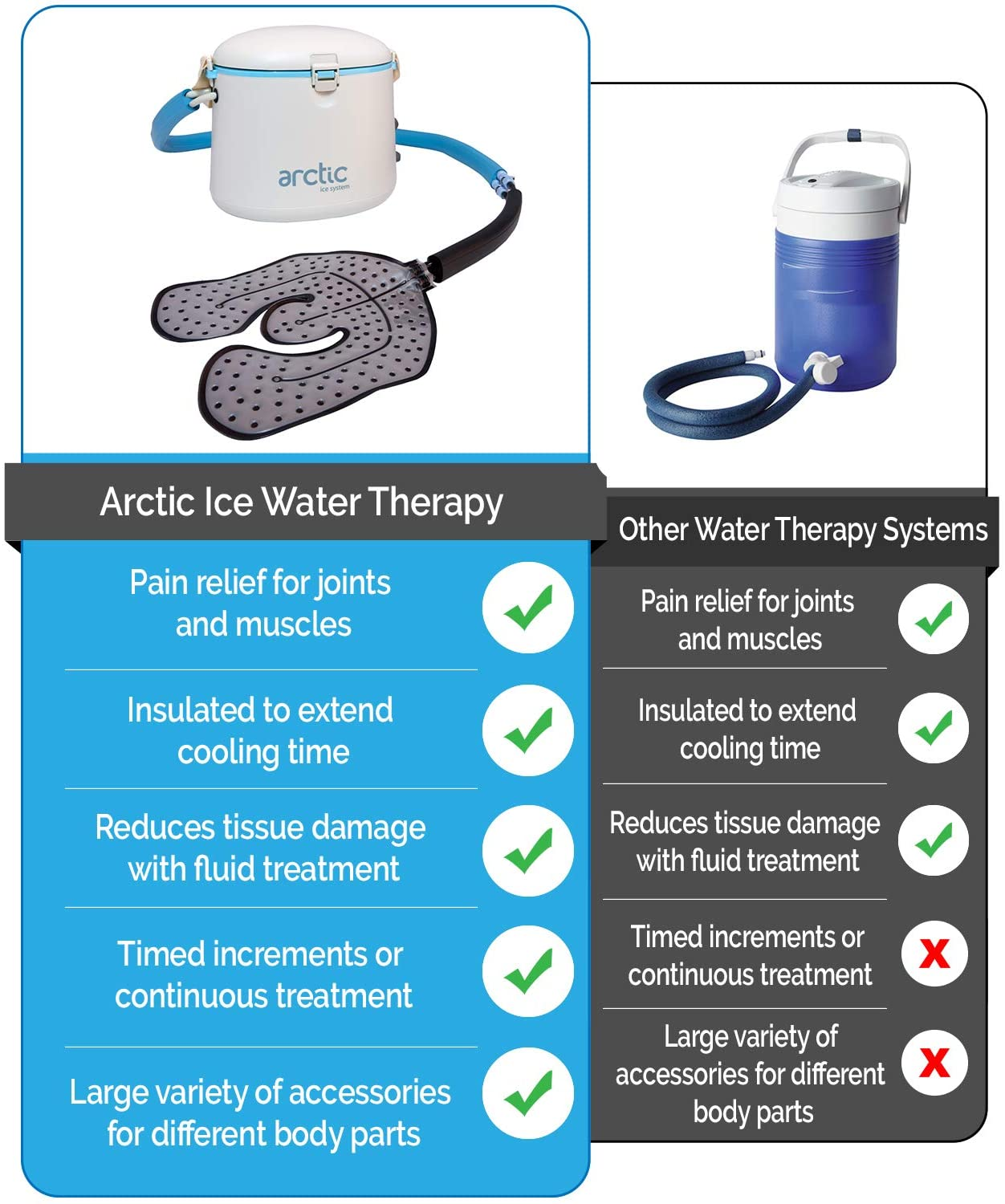 Cryotherapy Arctic Ice Cold Water Therapy