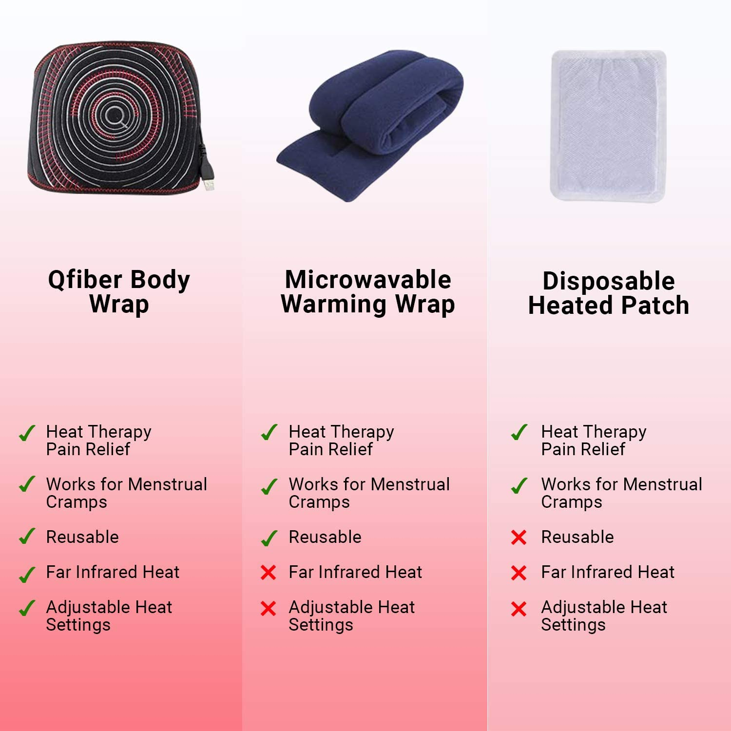 Qfiber Heat Therapy Body wrap