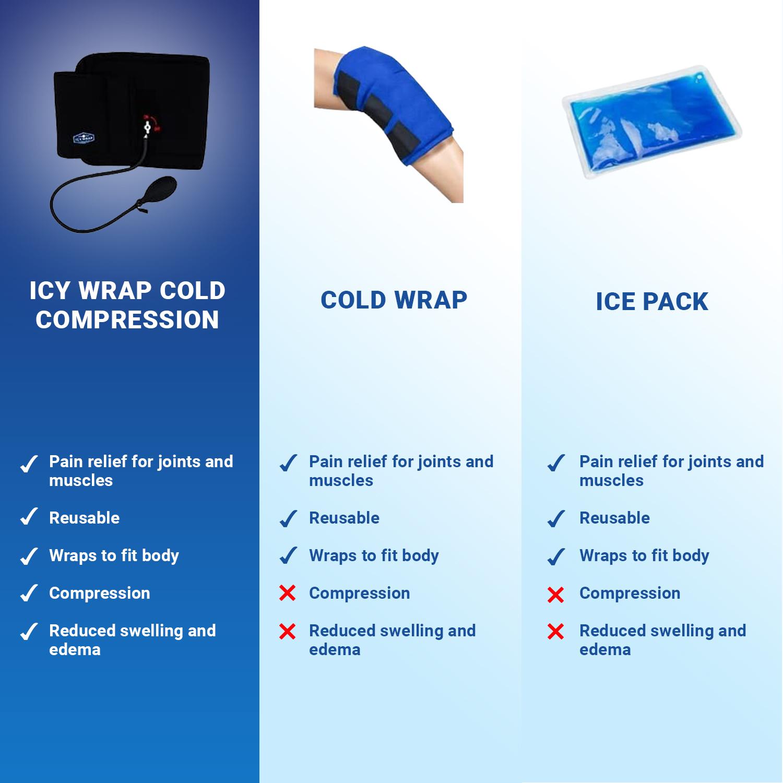 Icy Wrap Knee