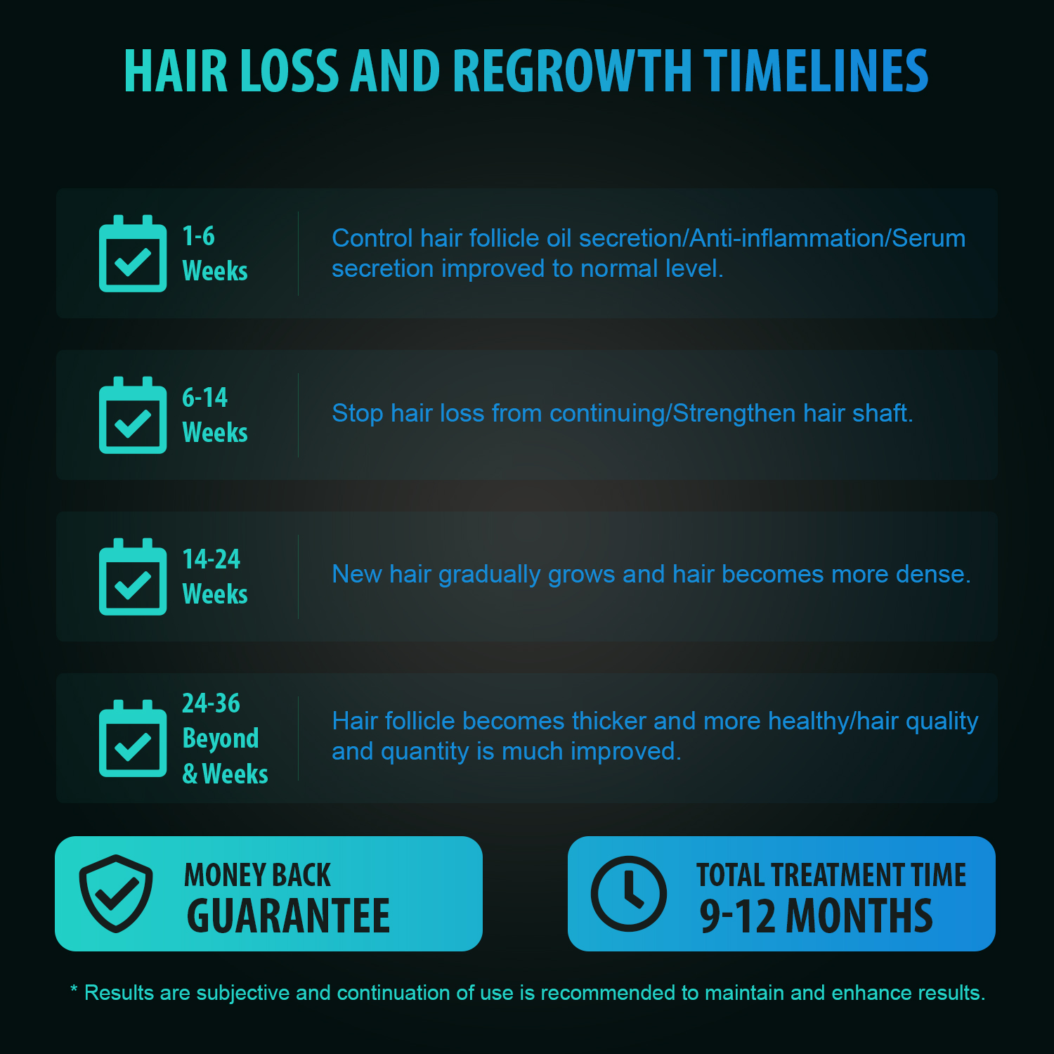 Laser hero – Laser Hair Growth Cap – Restore Hair Loss with FDA Cleared Medical Grade Laser Helmet - Hair Regrowth for Men and Women with Thinning Hair (Blue)