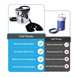 Water Therapy Systems