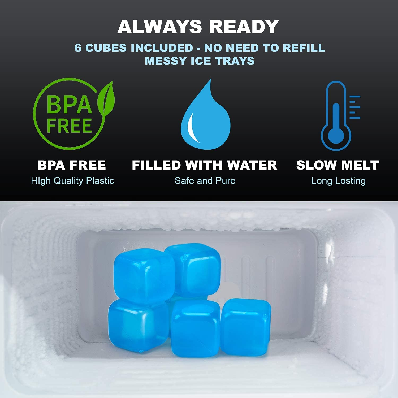 Arctic Ice clear kit