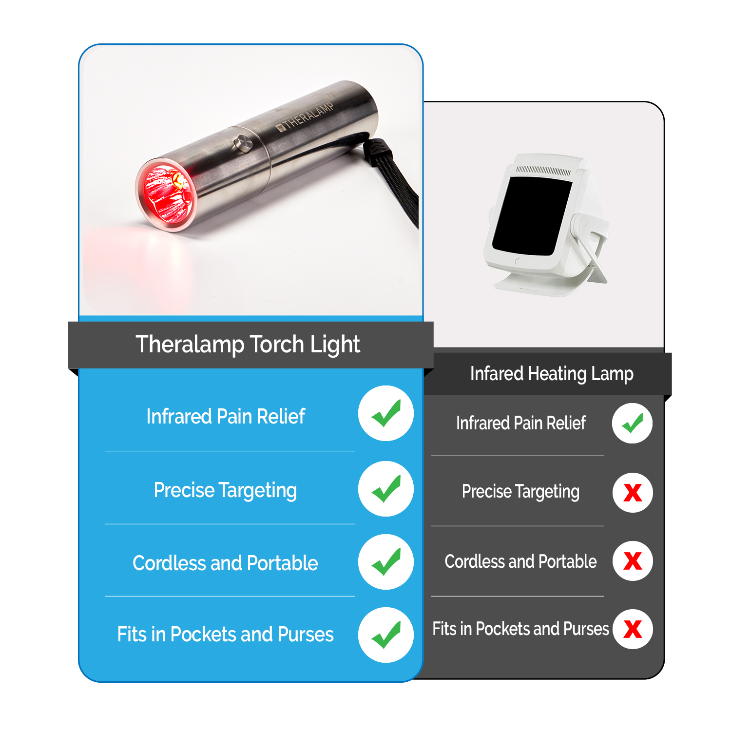 TheraLamp Red Light Torch