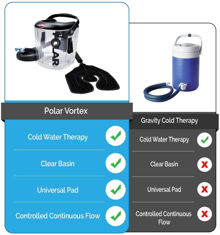 Polar Vortex Kit