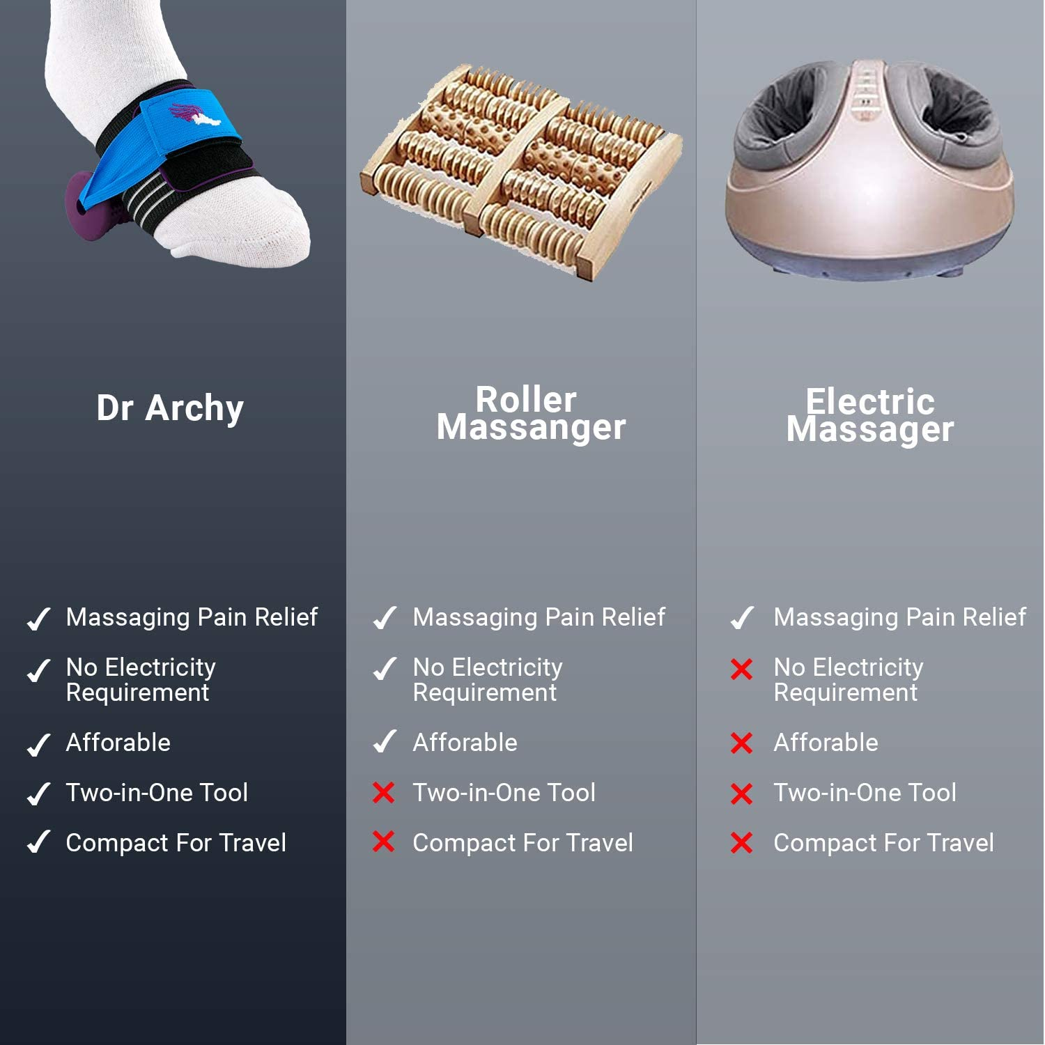 Foot Roller Massager for Tired Feet and Heel Pain by Dr. Archy – Multi-Function Tool Relieves Plantar Fasciitis, Heel Spur, Aching Arch - Reflexology Tension Release