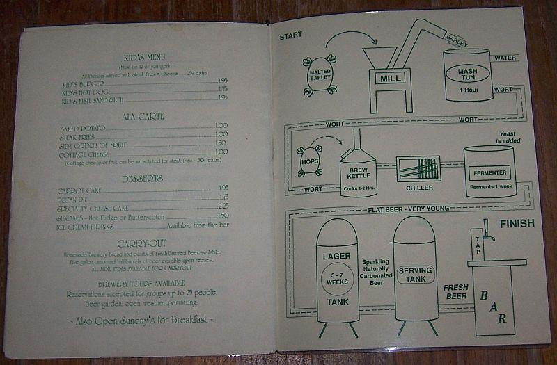 Vintage Menu From Brewmasters Pub Restaurant and Brewery, Kenosha, Wisconsin