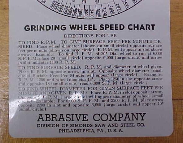 Grinding Wheel Speed Calculator Abrasive Co.