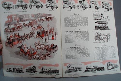 Chicago Railroad Fair 1948 ,