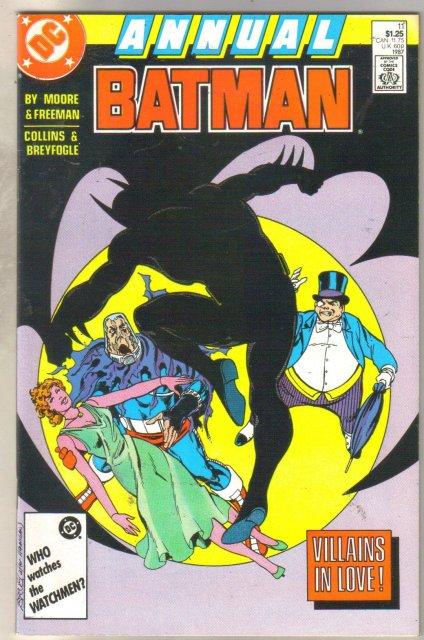 Batman Annual #11 comic book ner mint 9.4