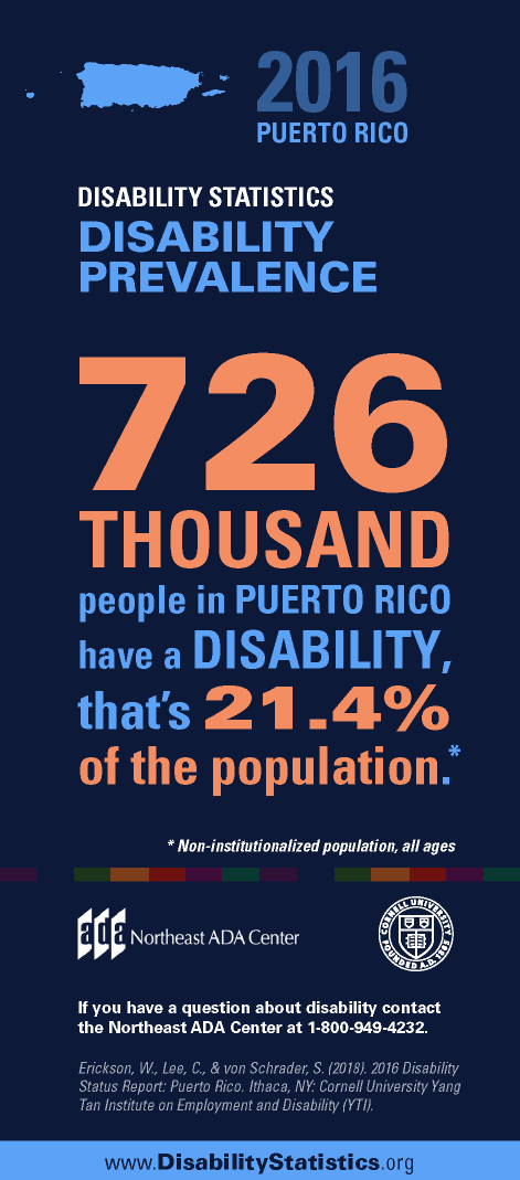 Infographic titled '2016 Puerto Rico Disability Statistics - Disability Prevalence.'   726,000 people in Puerto Rico have a disability. That's 21.4% of the population. (Non-institutionalized population, all ages).  If you have any questions about the Americans with Disabilities Act, contact us at 1-800-949-4232