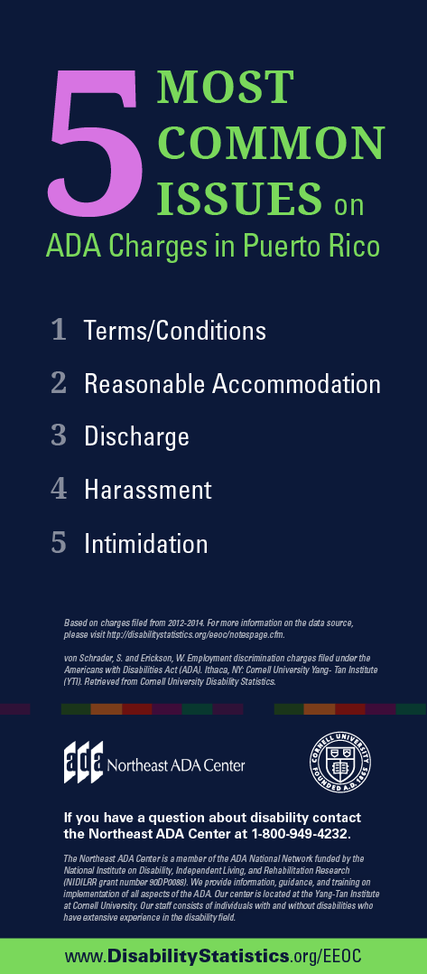 Infographic titled '5 Most Common Issues on ADA Charges in Puerto Rico'  1. Terms/Conditions 2. Reasonable Accommodation 3. Discharge 4. Harassment 5. Intimidation  If you have any questions about the Americans with Disabilities Act, contact us at 1-800-949-4232