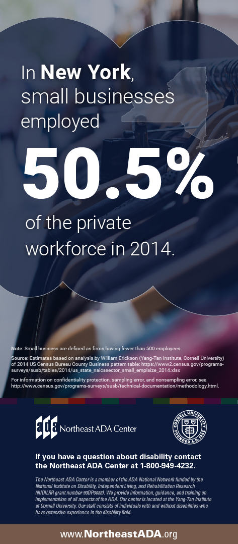 Infographic featuring an outline of New York on a map overlaid on a photo of a rack of shirts in a store.  In New York, small businesses employed 50.5% of the private workforce in 2014. Note: Small business are defined as firms having fewer than 500 employees.  If you have any questions about the Americans with Disabilities Act, contact us at 1-800-949-4232