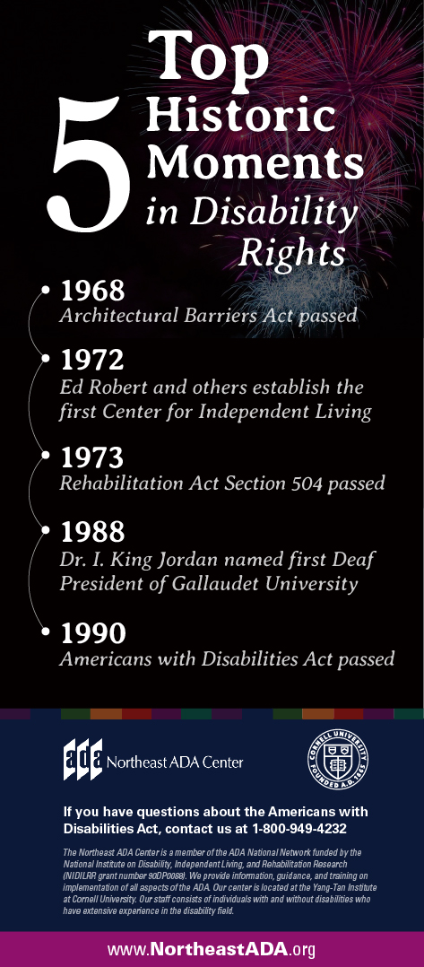 Infographic titled 'Top 5 Historic Moments in Disability Rights' featuring a background with exploding fireworks.  1968 - Architectural Barriers Act passed  1972 - Ed Robert and others establish the first Center for Independent Living  1973 - Rehabilitation Act Section 504 Passed  1988 - Dr. I. King Jordan named first Deaf President of Gallaudet University  1990 - Americans with Disabilities Act passed  If you have questions about the Americans with Disabilities Act, contact us at 1-800-949-4232