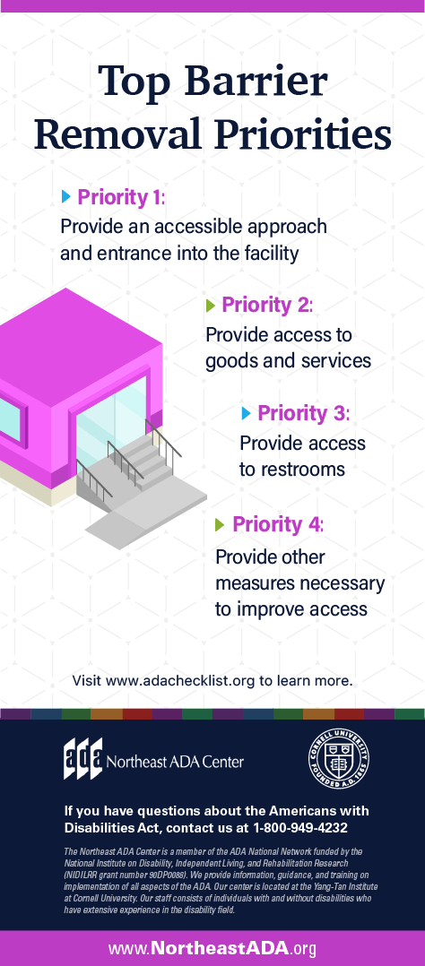 Infographic titled 'Top Barrier Removal Priorities' featuring a graphic of a building with stairs and a ramp leading to the entrance.  Priority 1: Provide an accessible approach and entrance into the facility  Priority 2: Provide access to goods and services  Priority 3: Provide access to restrooms  Priority 4: Provide other measures necessary to improve access If you have any questions about the Americans with Disabilities Act, contact us at 1-800-949-4232