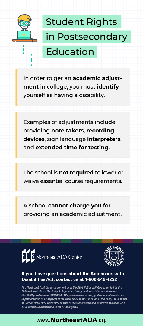 Infographic titled 'Student Rights in Postsecondary Education' featuring several text boxes.