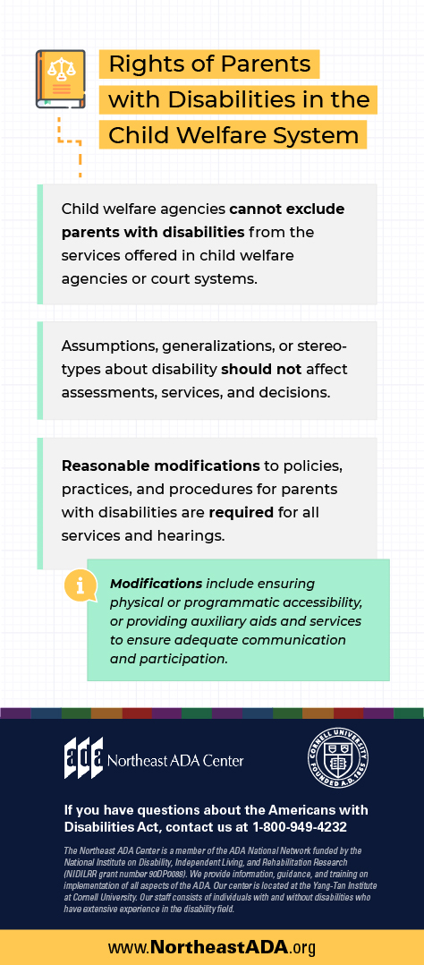Infographic titled 'Rights of Parents with Disabilities in the Child Welfare System' featuring several text boxes. Child welfare agencies cannot exclude parents with disabilities from the services offered in child welfare agencies or court systems. Assumptions, generalizations, or stereotypes about disability should not affect assessments, services, and decisions. Reasonable modifications to policies, practices, and procedures for parents with disabilities are required for all services and hearings. Modifications include ensuring physical or programmatic accessibility, or providing auxiliary aids and services to ensure adequate communication and participation. If you have any ADA related questions, please call us at 1.800.949.4232