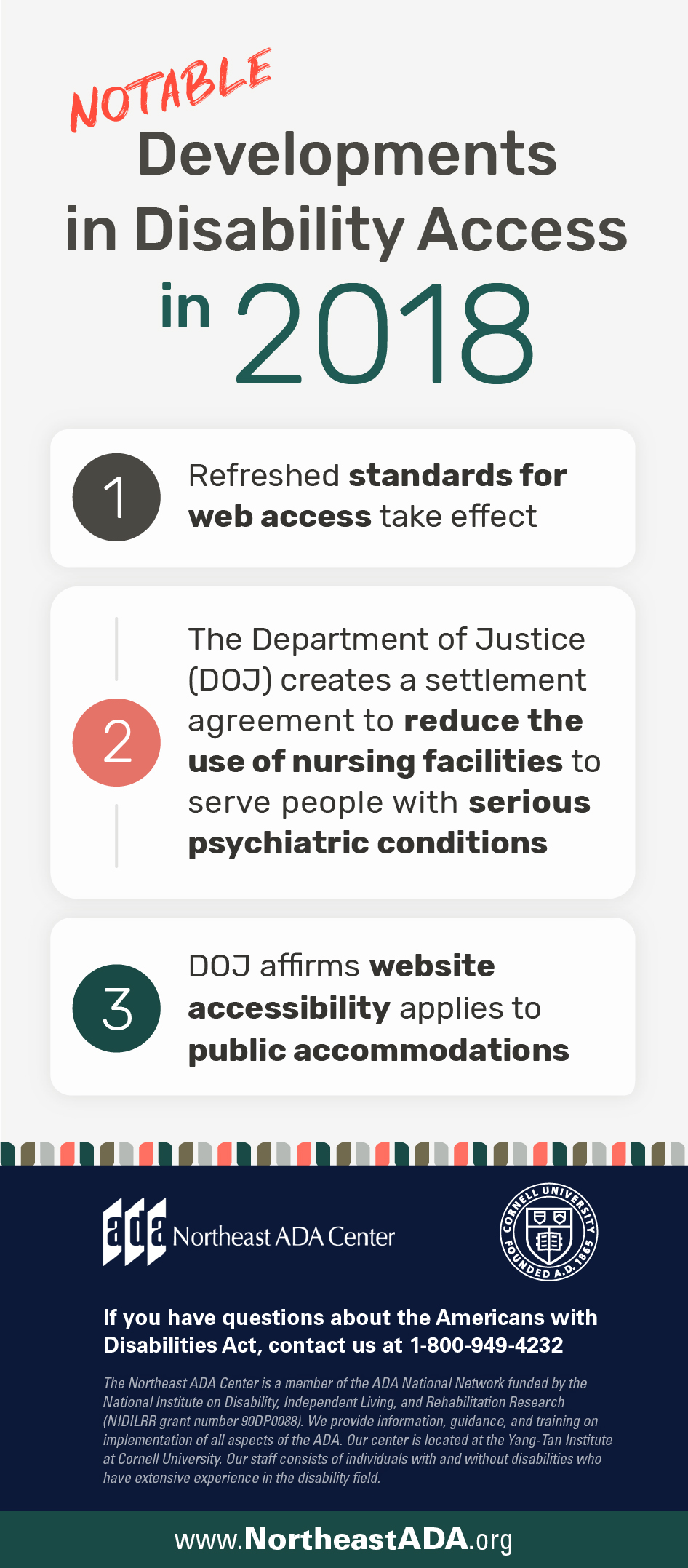 Infographic titled 'Notable Developments in Disability Access in 2018' featuring several text boxes:  1. Refreshed standards for web access take effect.  2. The Department of Justice (DOJ) creates a settlement agreement to reduce the user of nursing facilities to serve people with serious psychiatric conditions.  3. DOJ affirms website accessibility applies to public accommodations.  If you have questions about the Americans with Disabilities Act, contact the Northeast ADA Center at 1-800-949-4232