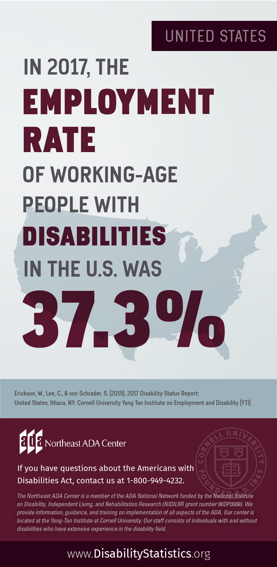 Infographic featuring text on top of an outline of a U.S. map: In 2017, the Employment Rate of working-age people with disabilities in the U.S. was 37.3% Source: Erickson, W., Lee, C., & von Schrader, S. (2019). 2017 Disability Status Report: United States. Ithaca, NY: Cornell University Yang-Tan Institute on Employment and Disability (YTI). If you have questions about the Americans with Disabilities Act, contact the Northeast ADA Center at 1-800-949-4232.