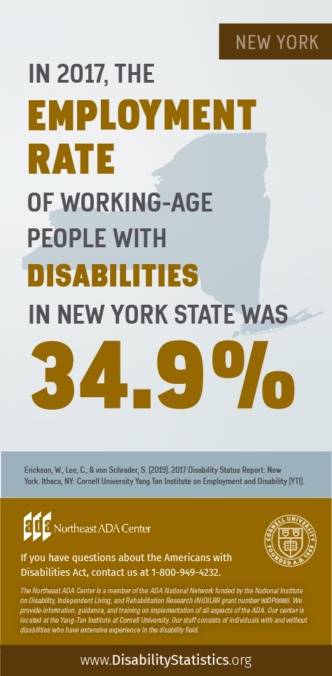 Infographic featuring text on top of an outline of New York State: In 2017, the Employment Rate of working-age people with disabilities in New York State was 34.9% Source: Erickson, W., Lee, C., & von Schrader, S. (2019). 2017 Disability Status Report: United States. Ithaca, NY: Cornell University Yang-Tan Institute on Employment and Disability (YTI). If you have questions about the Americans with Disabilities Act, contact the Northeast ADA Center at 1-800-949-4232.