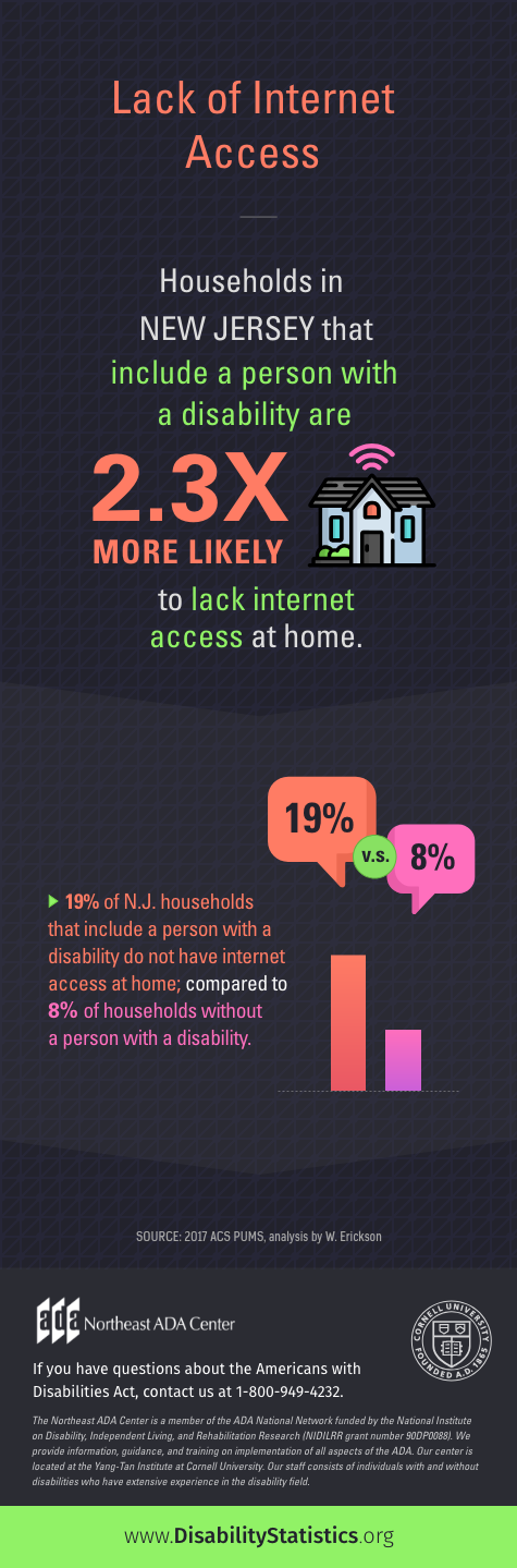 Infographic: Lack of Internet Access
