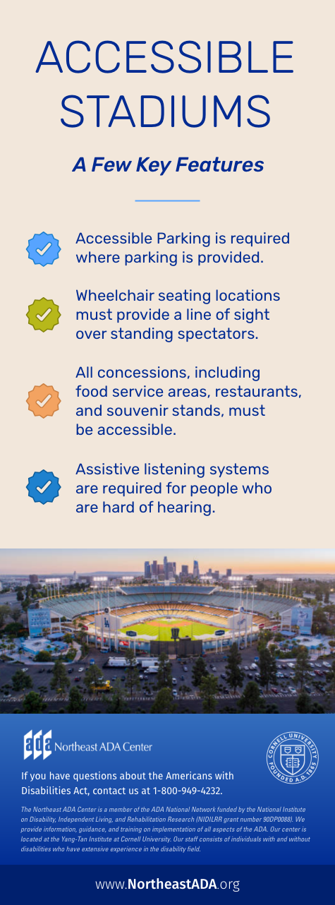 Infographic titled 'Accessible Stadiums: A Few Key Features' featuring the image of a baseball park.  Accessible parking is required where parking is provided. Wheelchair seating locations must provide a line of sight over standing spectators. All concessions, including food service areas, restaurants, and souvenir stands, must be accessible. Assistive listening systems are required for people who are hard of hearing.  If you have questions about the Americans with Disabilities Act, contact us at 1-800-949-4232.