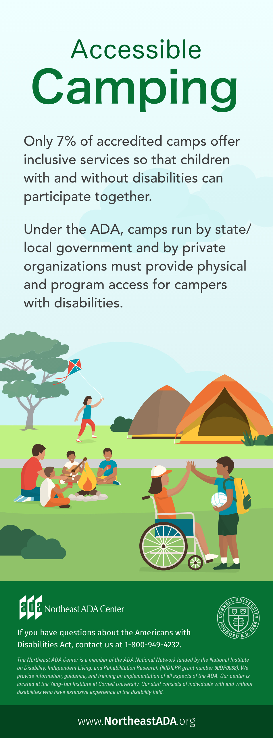 Infographic titled 'Accessible Camping': Only 7% of accredited camps offer inclusive services so that children with and without disabilities can participate together. Under the ADA, campus run by state/local government and by private organizations must provide physical and program access for campers with disabilities. If you have questions about the Americans with Disabilities Act, contact us at 1-800-949-4232.
