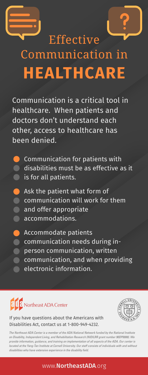 Infographic titled 'Effective Communication in Healthcare' Communication is a critical tool in healthcare. When patients and doctors don't understand each other, access to healthcare has been denied. - Communication for patients with disabilities must be as effective as it is for all patients. - Ask the patient what form of communication will work for them and offer appropriate accommodations. - Accommodate patients' communication needs during in-person communication, written communication, and when providing electronic information. If you have questions about the Americans with Disabilities Act, contact us at 1-800-949-4232.