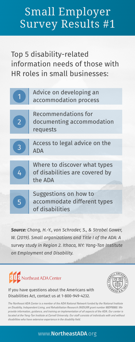 'Small Employer Survey Results #1'