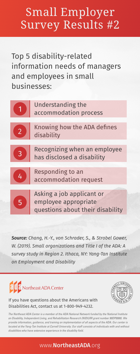 'Small Employer Survey Results #2' Top 5 disability-related information needs of managers and employees in small businesses: 1. Understanding the accommodation process. 2. Knowing how the ADA defines disability. 3. Recognizing when an employee has disclosed a disability. 4. Responding to an accommodation request. 5. Asking a job applicant or employee appropriate questions about their disability. Source: Chang, H.-Y., von Schrader, S., & Strobel Gower, W. (2019). Small organizations and Title I of the ADA: A survey study in Region 2. Ithaca, NY: Yang-Tan Institute on Employment and Disability. If you have questions about the Americans with Disabilities Act, contact us at 1-800-949-4232.