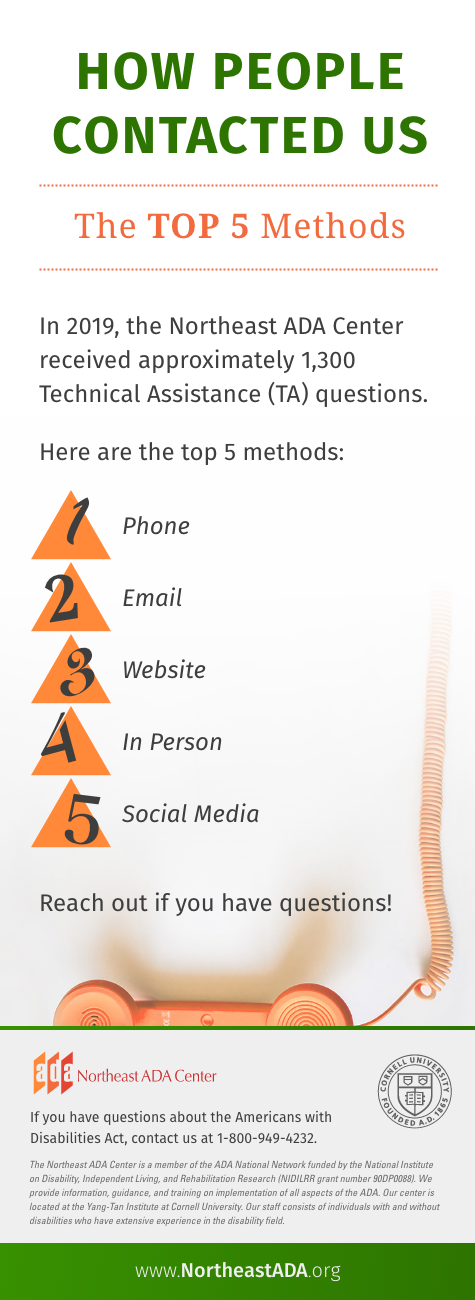 'How People Contacted Us'  The Top 5 Methods  In 2019, the Northeast ADA Center received approximately 1,300 Technical Assistance (TA) questions.  Here are the top 5 methods: 1. Phone 2. Email 3. Website 4. In person 5. Social media Reach out if you have questions.  If you have questions about the Americans with Disabilities Act, contact us at 1-800-949-4232.