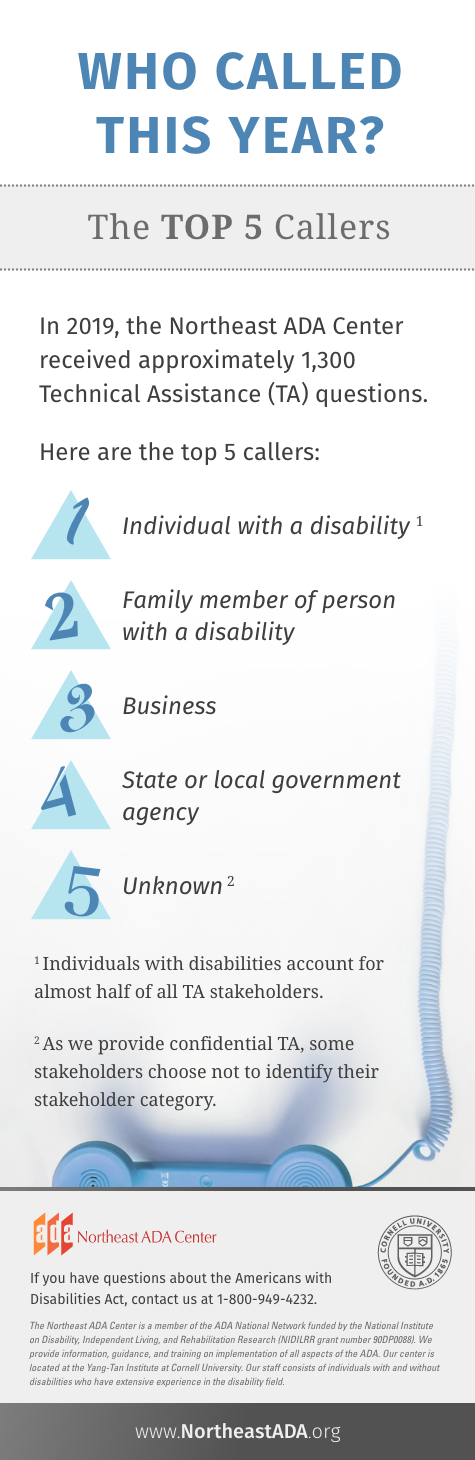 Who Called This Year?  In 2019, the Northeast ADA Center received approximately 1,300 Technical Assistance (TA) questions. Here are the top 5 callers.  1. Individual with a disability (individuals with disabilities account for almost half of all TA stakeholders)  2. Family member of person with a disability  3. Business  4. State or local government agency  5. Unknown (as we provide confidential TA, some stakeholders choose not to identify their stakeholder category)  If you have questions about the Americans with Disabilities Act, contact us at 1-800-949-4232