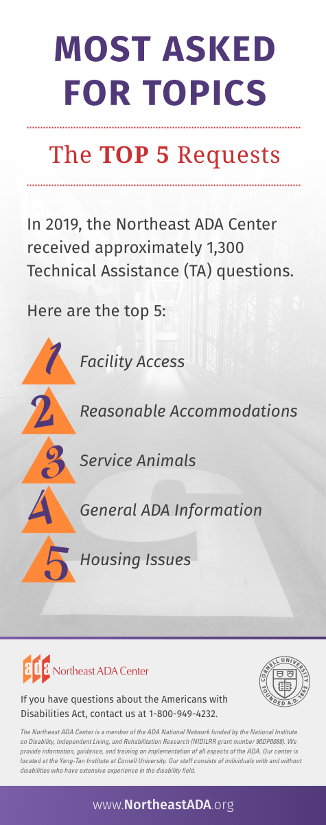 Most Asked for Topics: Top 5 Requests  In 2019, the Northeast ADA Center received approximately 1,300 Technical Assistance (TA) questions. Here are the top 5:  1. Facility Access 2. Reasonable Accommodations 3. Service Animals 4. General ADA Information 5. Housing Issues  If you have questions about the Americans with Disabilities Act, contact us at 1-800-949-4232