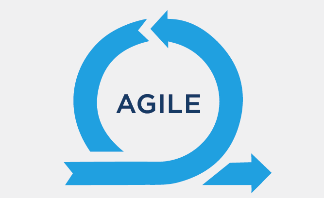 agile model  what is it and how do you use it