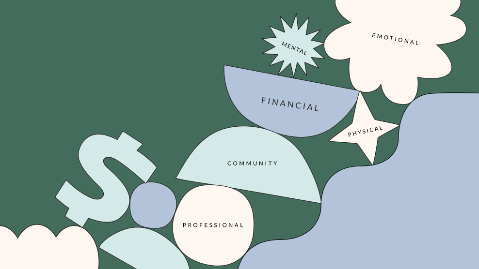 A variety of shapes with the words physical, mental, emotional, community, professional, and financial in them. Illustration.