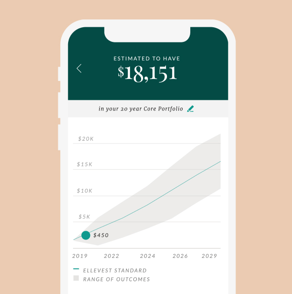 """An image of a mobile phone open to the Ellevest app that reads, """"Estimated to have $18,151 in your 20 year Core Portfolio"""" above a graph trending up."""