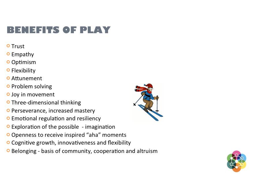 Benefits-Of-Play.jpg#asset:6690