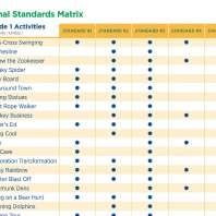 National Standards Matrix Screenshot