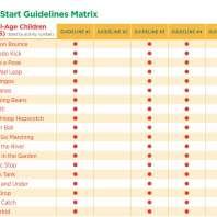 Active Start Guidelines Screenshot