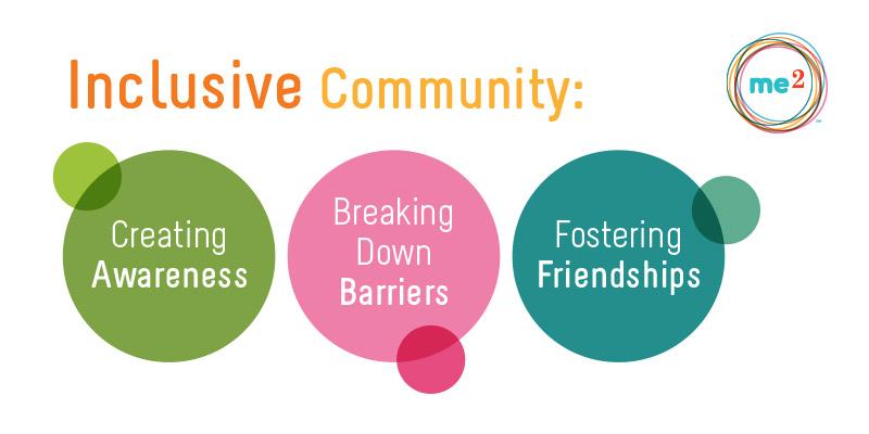 Inclusive-Community-Graphic.jpg#asset:9552