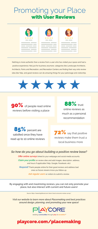PromotingYourPlace_Infographic.jpg#asset:9790